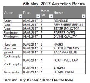 australia race tips 6th May